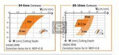 CMT 190 Up-Down Spiral Bit TC D=12.7 I=41.3 S=12.7