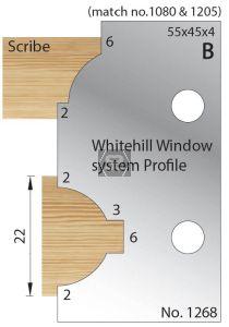 Whitehill Limiters [pr] no.1268